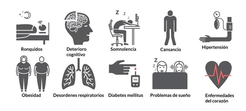 apnea del sueño madrid sintomas y consecuencias